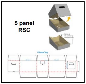 5 panel RSC.png