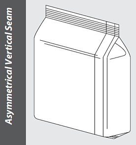 Variation-of-block-bottom-bag-with-offset-vertical-seal-for-unobstructed-display-panel