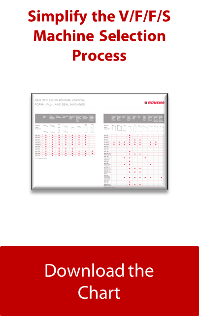 Simplify the V/F/F/S Machine Selection Process with our Chart