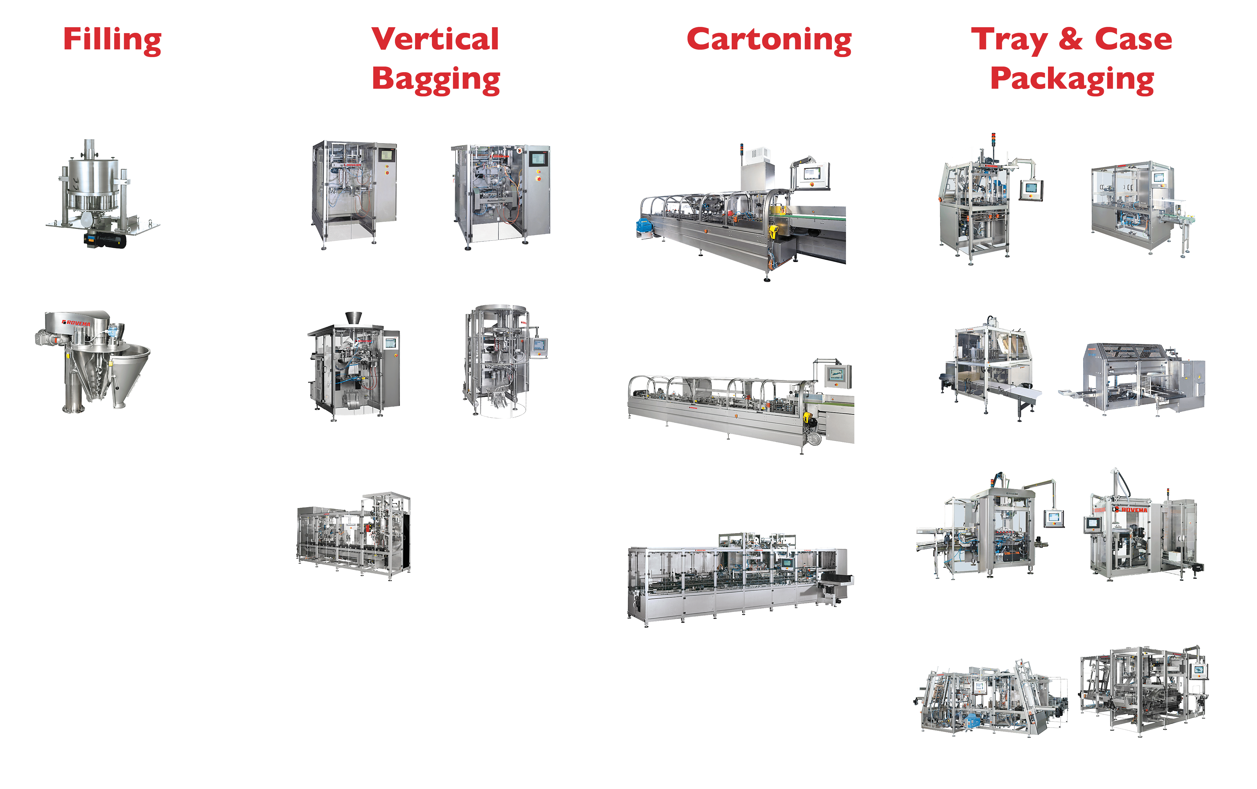 Rovema_Machine_Overview.png
