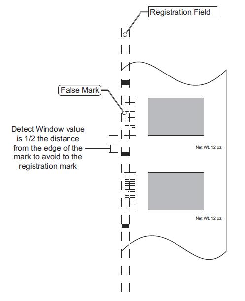 detect window value-3